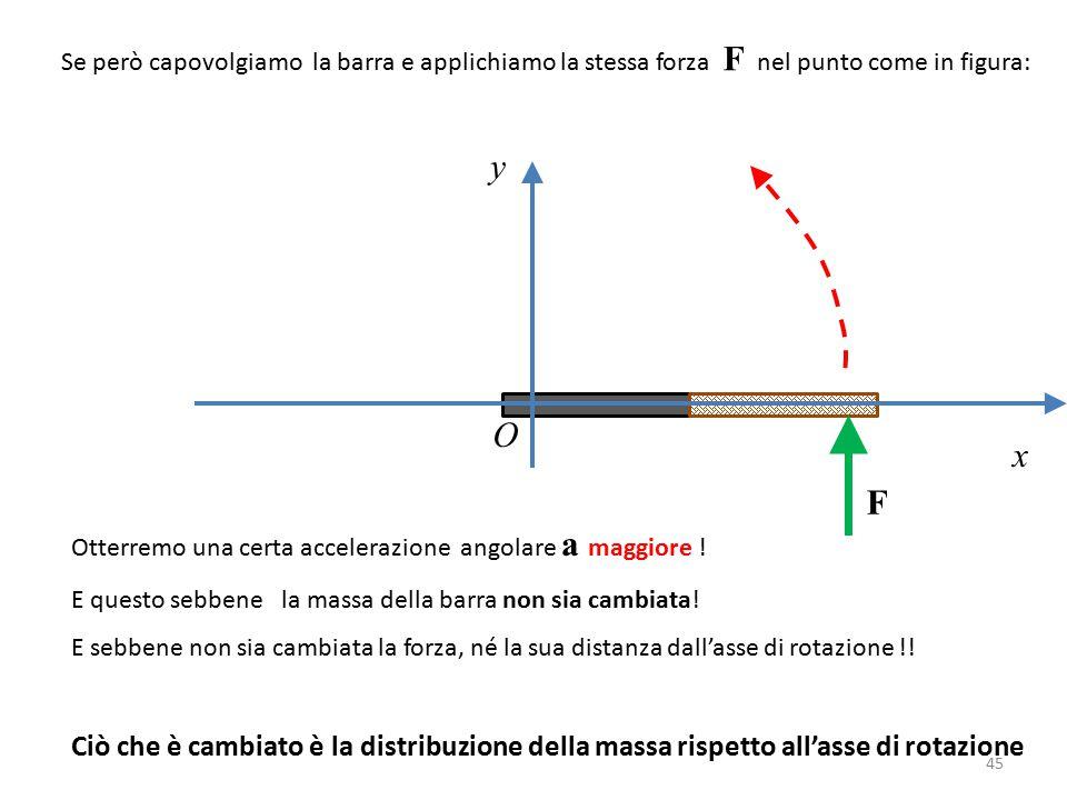 y x O F Se però capovolgiamo la barra e applichiamo la stessa forza F nel punto come in figura: Otterremo una certa accelerazione angolare a maggiore