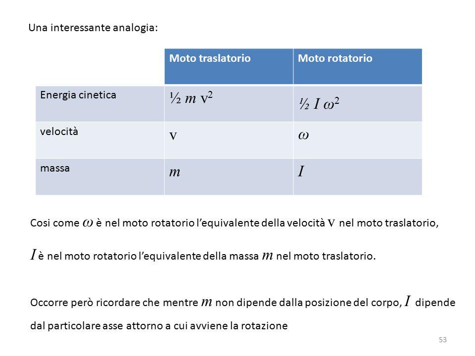 Una interessante analogia: Moto traslatorioMoto rotatorio Energia cinetica ½ m v 2 ½ I ω 2 velocità vω massa mI Cosi come ω è nel moto rotatorio l'equivalente della velocità v nel moto traslatorio, I è nel moto rotatorio l'equivalente della massa m nel moto traslatorio.