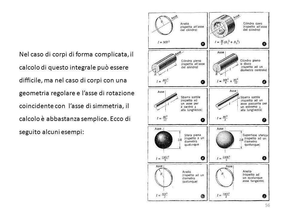 Nel caso di corpi di forma complicata, il calcolo di questo integrale può essere difficile, ma nel caso di corpi con una geometria regolare e l'asse d
