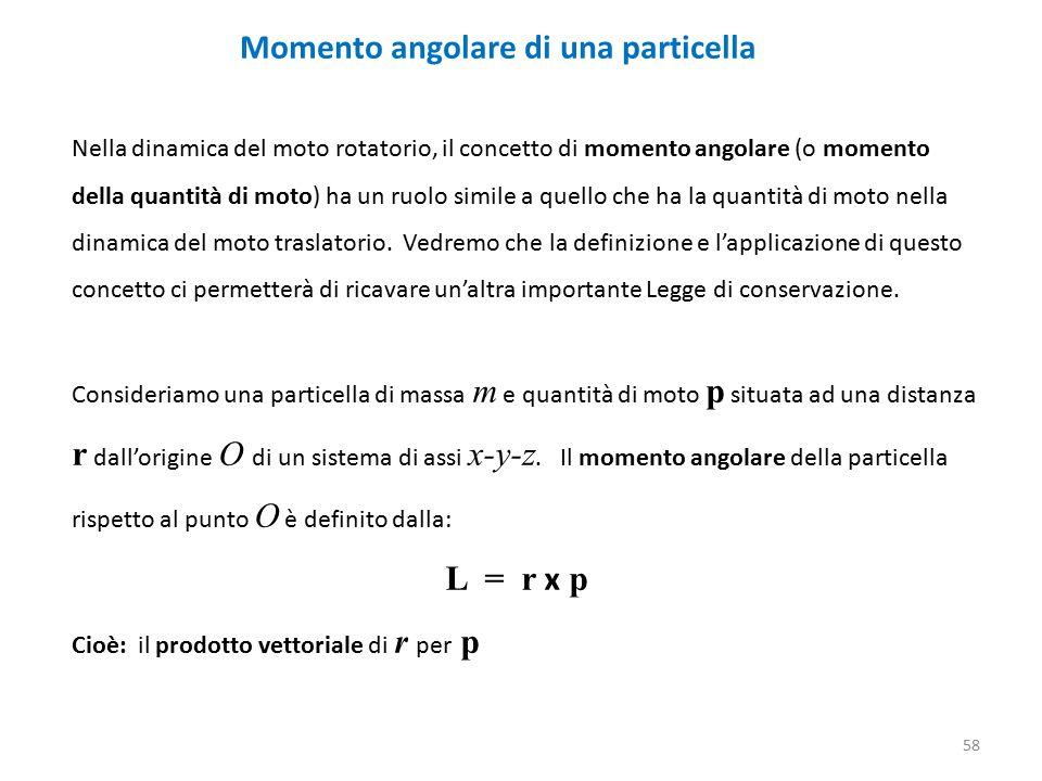 Momento angolare di una particella Nella dinamica del moto rotatorio, il concetto di momento angolare (o momento della quantità di moto) ha un ruolo simile a quello che ha la quantità di moto nella dinamica del moto traslatorio.