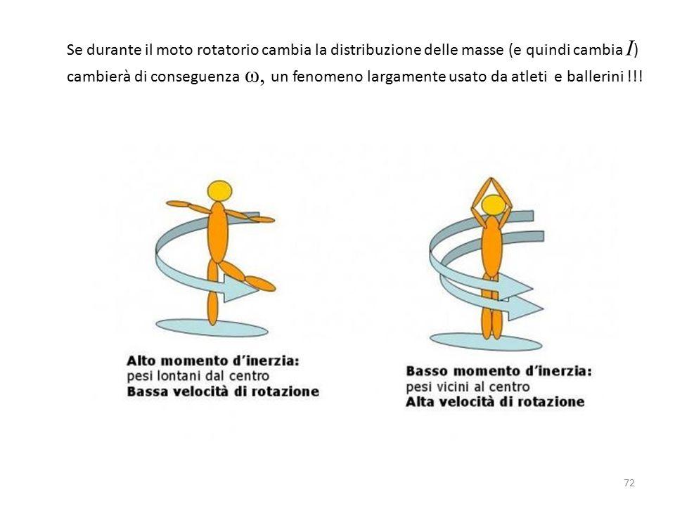 Se durante il moto rotatorio cambia la distribuzione delle masse (e quindi cambia I ) cambierà di conseguenza ω, un fenomeno largamente usato da atleti e ballerini !!.