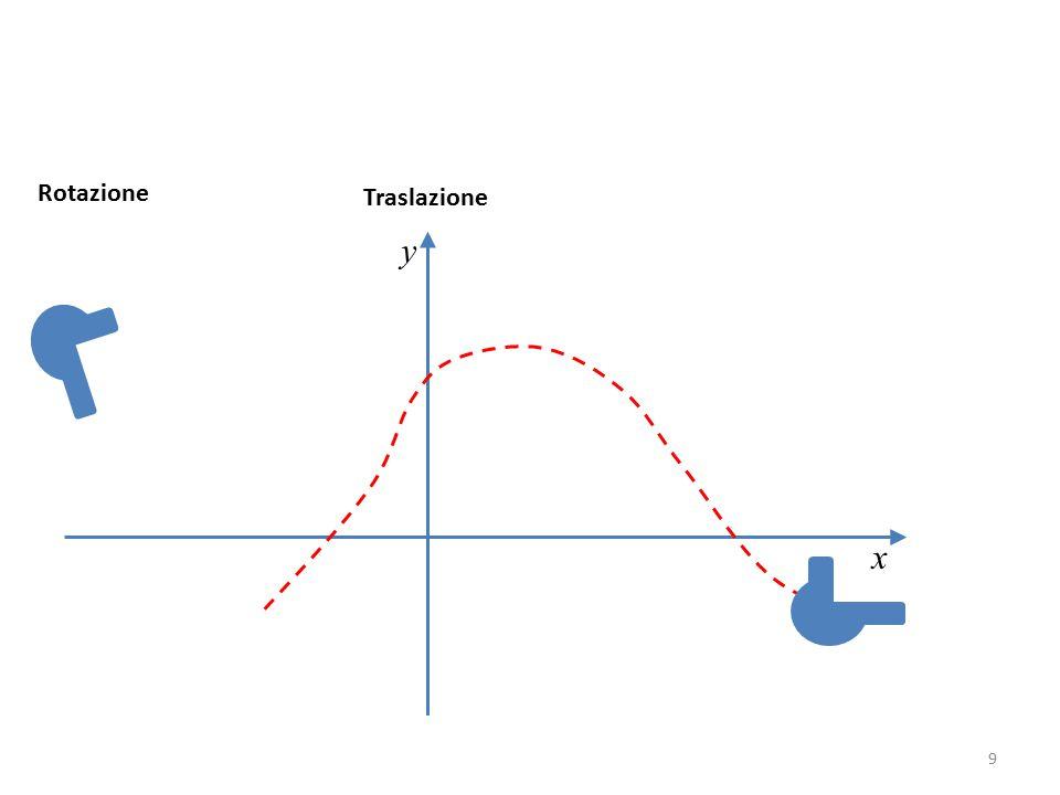 x y Traslazione Rotazione 9
