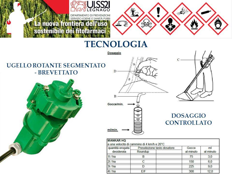 TECNOLOGIA UGELLO ROTANTE SEGMENTATO - BREVETTATO DOSAGGIO CONTROLLATO