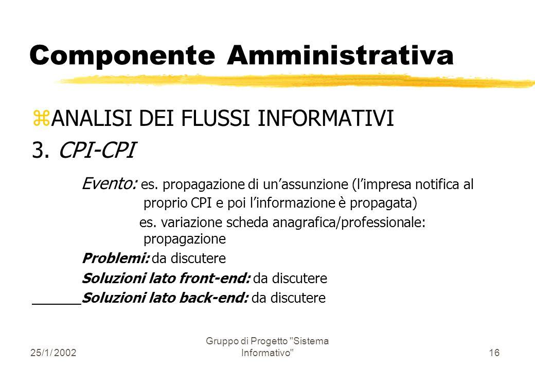 25/1/ 2002 Gruppo di Progetto Sistema Informativo 15 Componente Amministrativa zANALISI DEI FLUSSI INFORMATIVI 2.