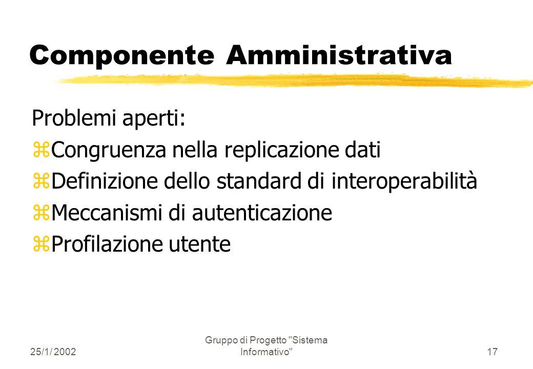 25/1/ 2002 Gruppo di Progetto Sistema Informativo 16 Componente Amministrativa zANALISI DEI FLUSSI INFORMATIVI 3.
