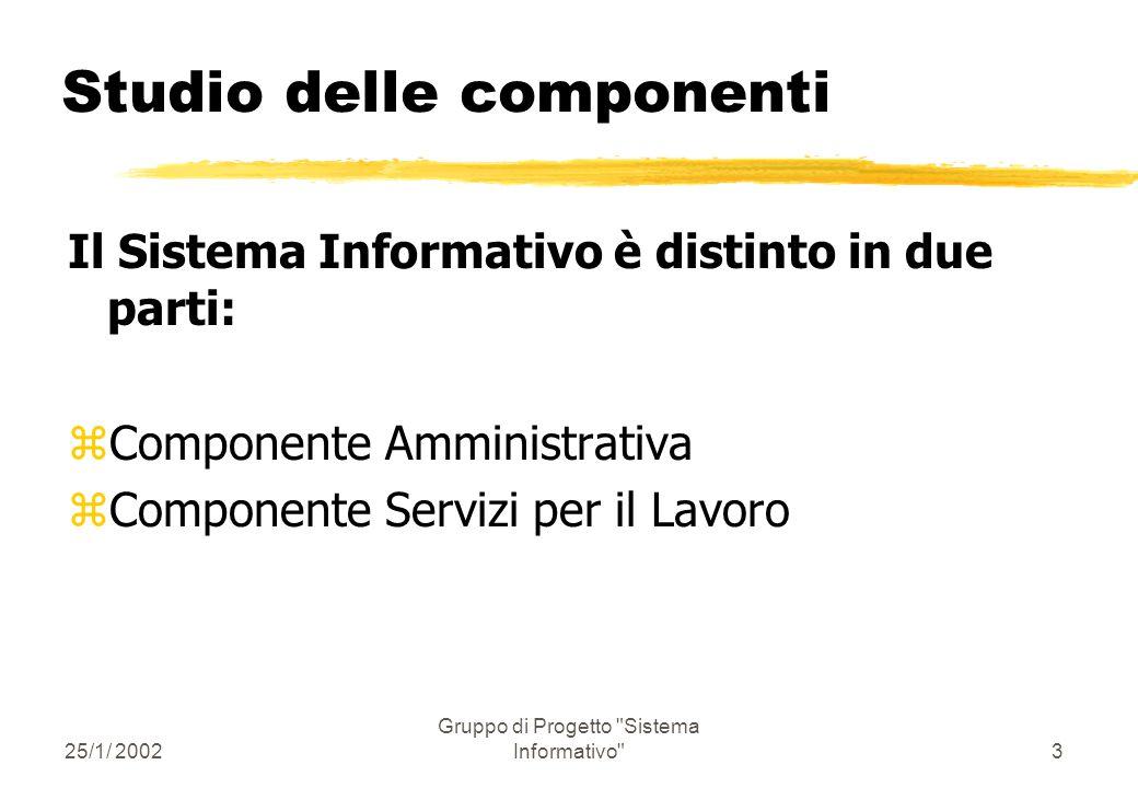 25/1/ 2002 Gruppo di Progetto Sistema Informativo 13 Componente Amministrativa REQUISITI lato back-end: zdialogo zsicurezza zadattabilità (verso sistemi legacy)