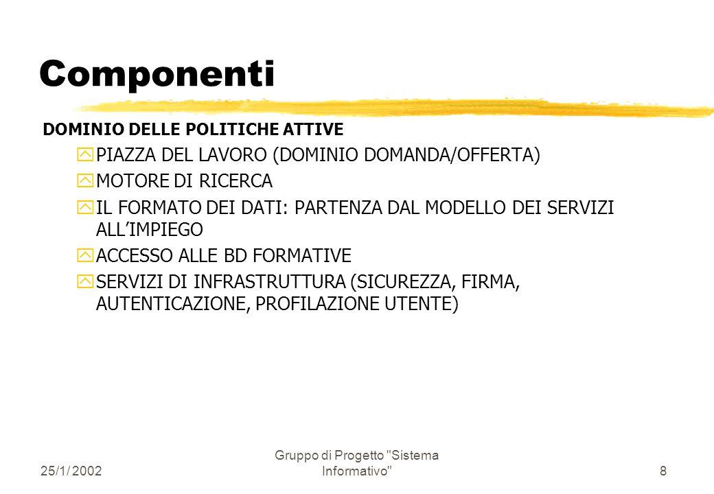 25/1/ 2002 Gruppo di Progetto Sistema Informativo 7 Componenti DOMINIO DI INTEROPERABILITA' ELEMENTI yELEMENTI AMMINISTRATIVI: xADEMPIMENTI DELLE PV SU LAVORATORI-IMPRESE yBD DEL PORTALE: ARCHIVI INDICE + FORM STANDARD PER CV E OFFERTE yLINK CON ALTRE AMMINISTRAZIONI (UNIONCAMERE, INPS, INAIL, ALTRO) E ALTRI PORTALI REGIONALI (PIEMONTE, VENETO) - IMPRESE yGESTIONE SCHEDA ANAGRAFICA SCHEDA PROFESSIONALE - CITTADINI ySERVIZI DI INFRASTRUTTURA (SICUREZZA, FIRMA, AUTENTICAZIONE, PROFILAZIONE UTENTE)