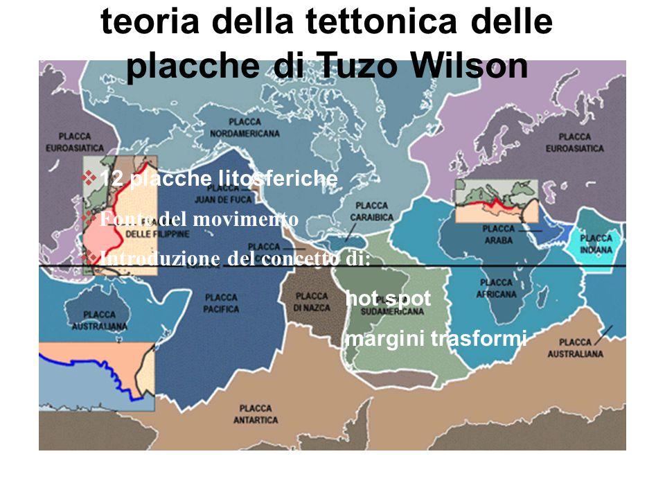  12 placche litosferiche  Fonte del movimento  Introduzione del concetto di: hot spot margini trasformi teoria della tettonica delle placche di Tuz
