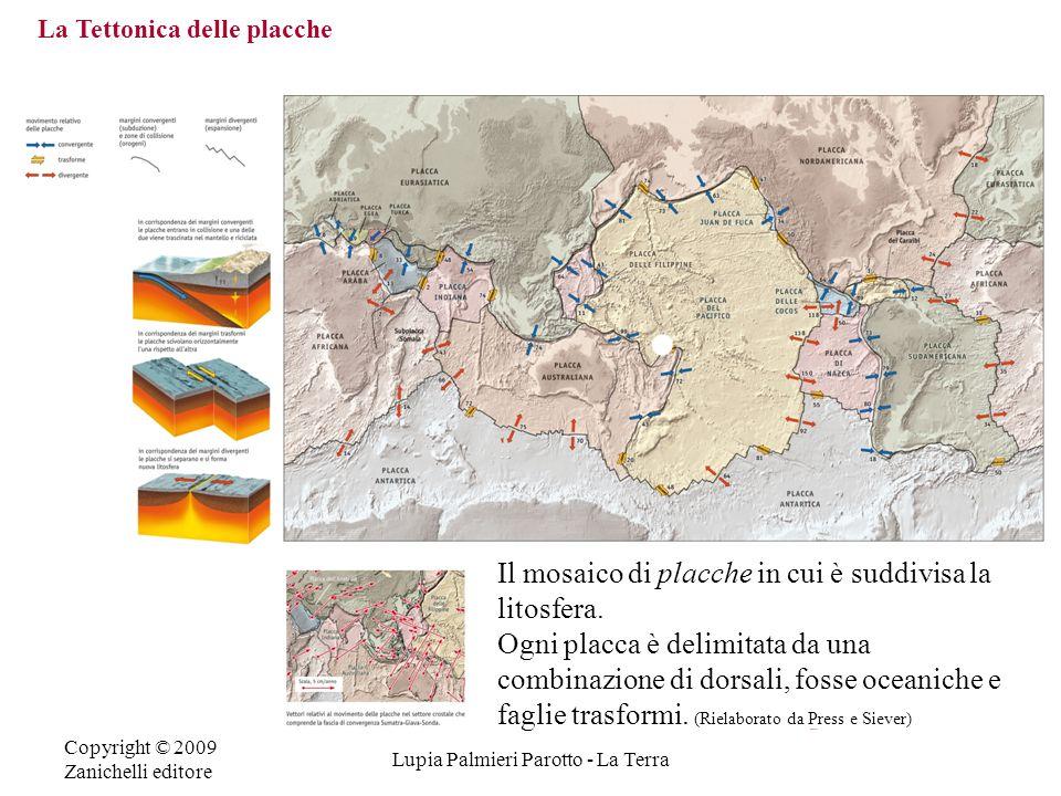 Copyright © 2009 Zanichelli editore Lupia Palmieri Parotto - La Terra La Tettonica delle placche Il mosaico di placche in cui è suddivisa la litosfera