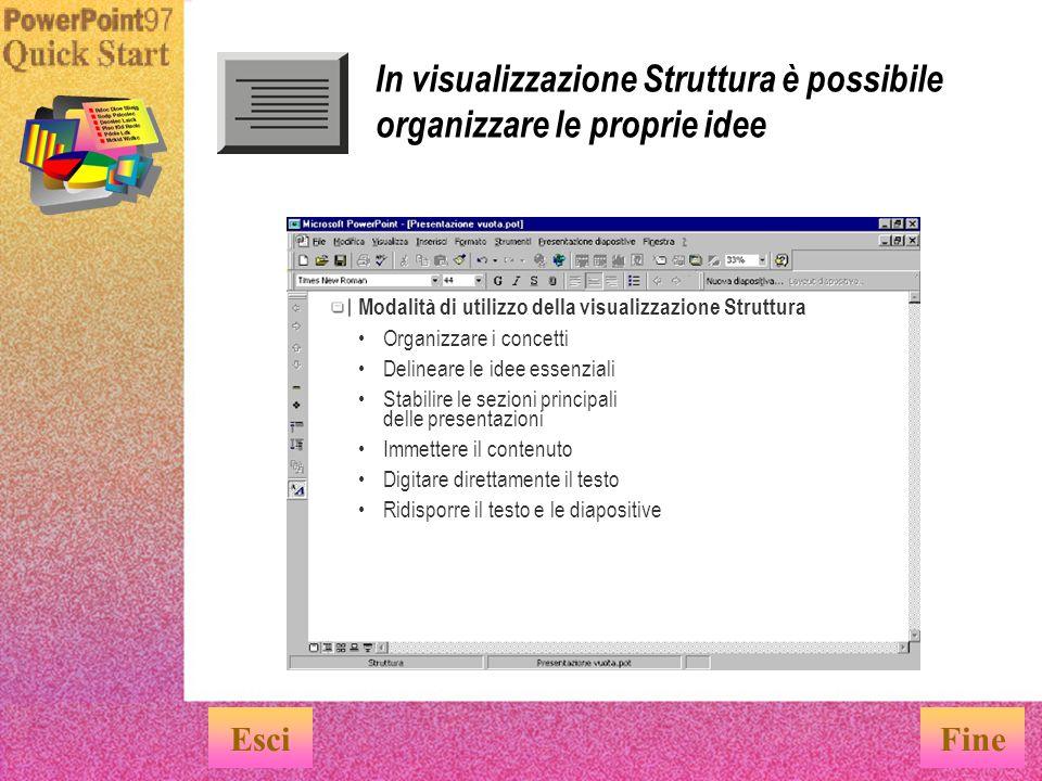 In visualizzazione Diapositive è possibile intervenire su diapositive singole FineEsci Modalità di utilizzo della visualizzazione Diapositive Creare diapositive singole Inserire del testo Aggiungere e disporre oggetti grafici Selezionare o sostituire il layout della diapositiva