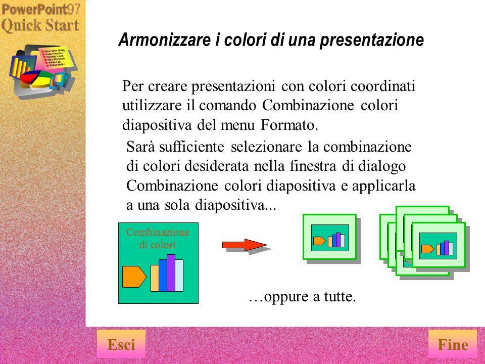 Il logo, il nome della società o le altre informazioni inserite nello Schema diapositiva verranno visualizzate automaticamente su tutte le dispositive.