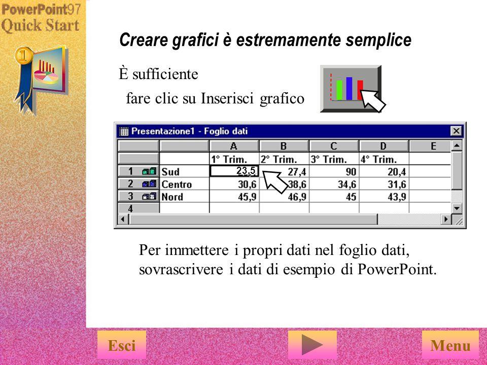 Conferire alle presentazioni un aspetto professionale con l utilizzo della grafica Per arricchire le presentazioni in PowerPoint sono disponibili diversi tipi di oggetti grafici.