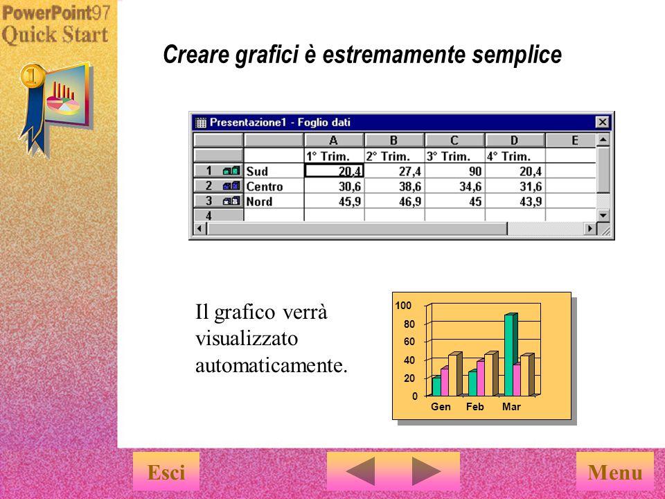 È sufficiente fare clic su Inserisci grafico Per immettere i propri dati nel foglio dati, sovrascrivere i dati di esempio di PowerPoint.
