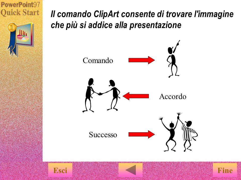 Per ottenere suggerimenti sull immagine ClipArt appropriata al contenuto della diapositiva… …è sufficiente utilizzare il comando ClipArt del menu Strumenti.