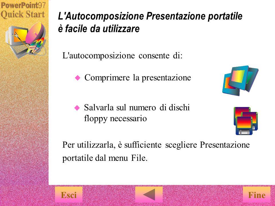 Se si desidera mostrare una presentazione a un cliente durante un viaggio… …è possibile prepararla utilizzando l Autocomposizione Presentazione portatile.