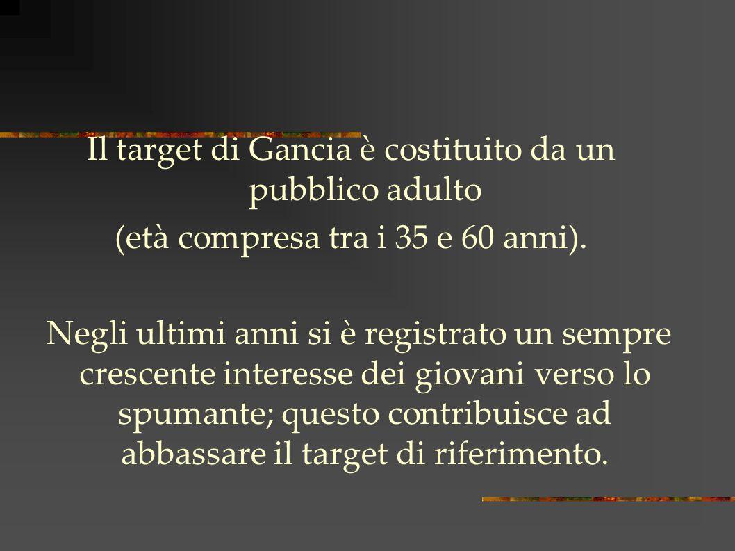 Il target di Gancia è costituito da un pubblico adulto (età compresa tra i 35 e 60 anni).