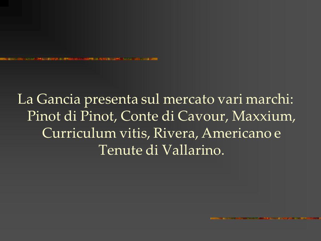 La Gancia presenta sul mercato vari marchi: Pinot di Pinot, Conte di Cavour, Maxxium, Curriculum vitis, Rivera, Americano e Tenute di Vallarino.