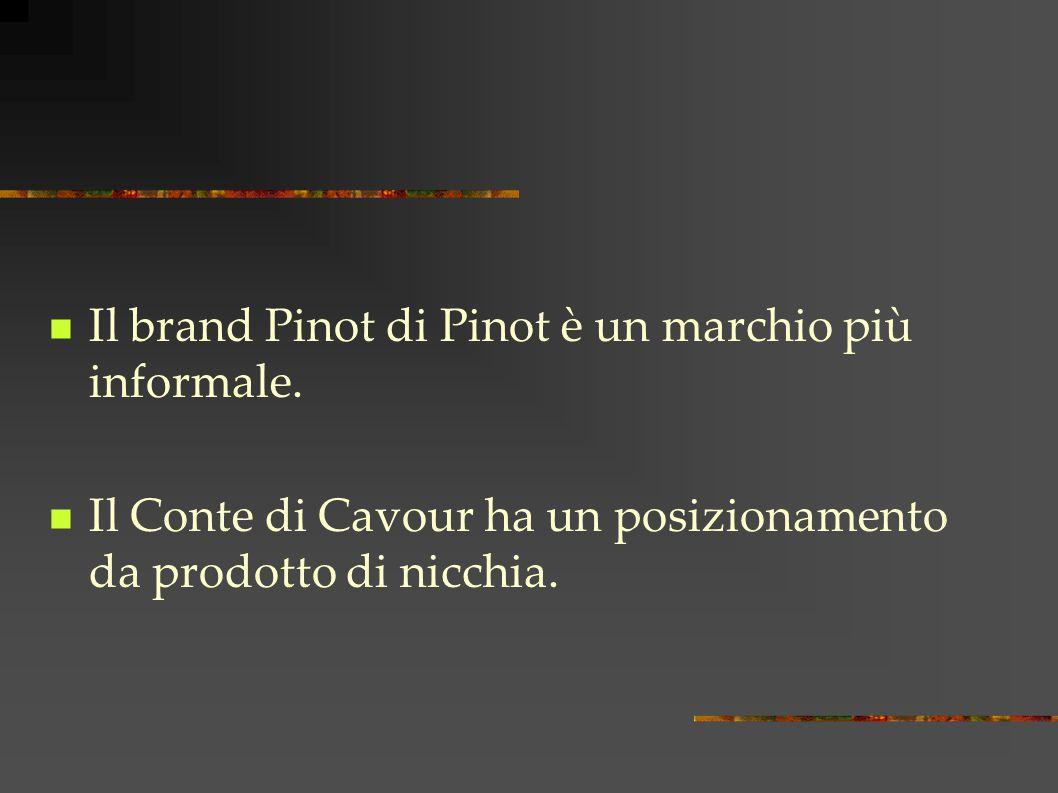 Il brand Pinot di Pinot è un marchio più informale.