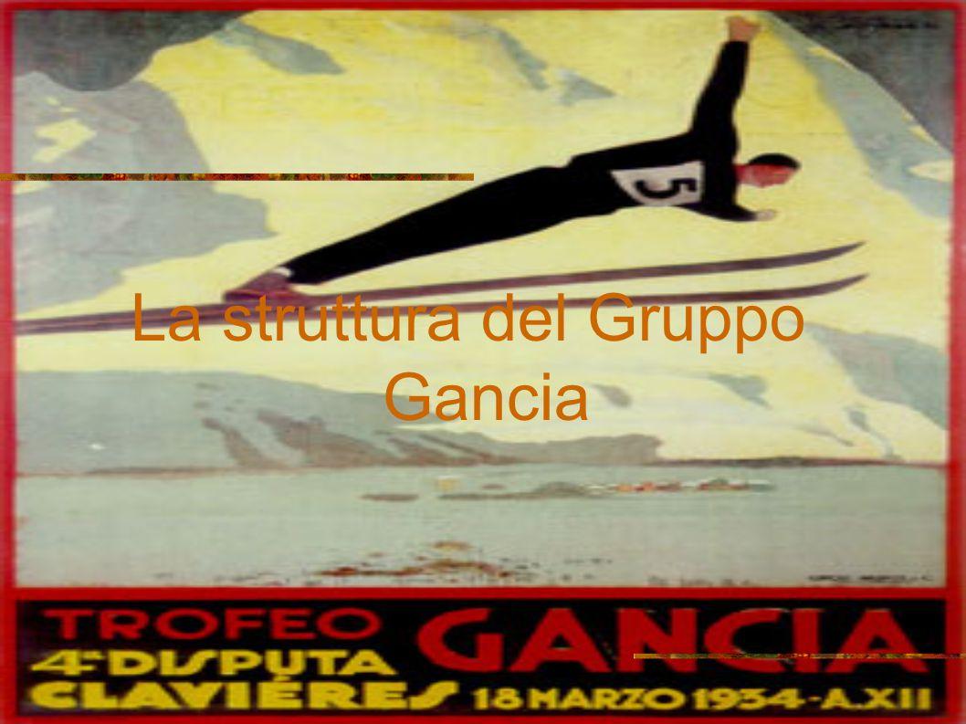 La struttura del Gruppo Gancia