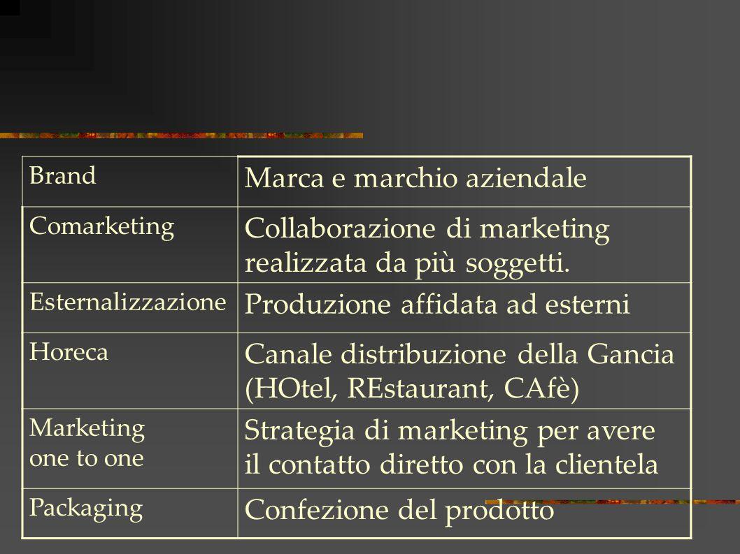 Brand Marca e marchio aziendale Comarketing Collaborazione di marketing realizzata da più soggetti.