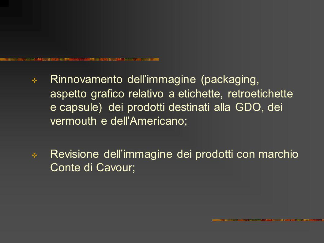  Rinnovamento dell'immagine (packaging, aspetto grafico relativo a etichette, retroetichette e capsule) dei prodotti destinati alla GDO, dei vermouth e dell'Americano;  Revisione dell'immagine dei prodotti con marchio Conte di Cavour;