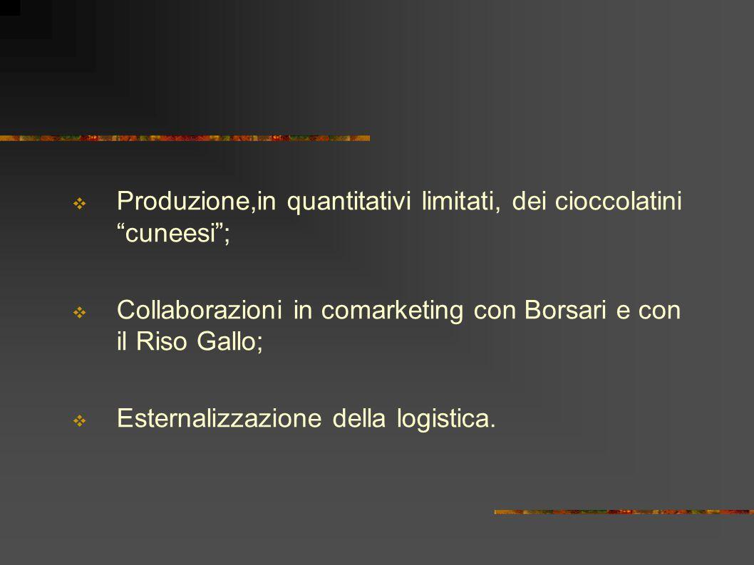  Produzione,in quantitativi limitati, dei cioccolatini cuneesi ;  Collaborazioni in comarketing con Borsari e con il Riso Gallo;  Esternalizzazione della logistica.