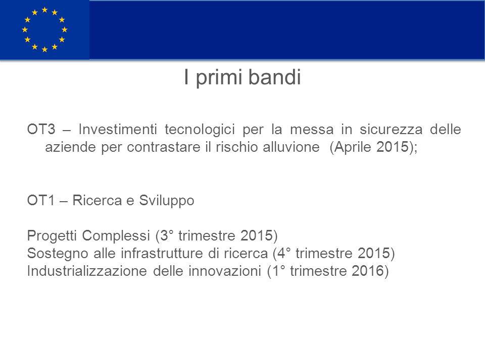 I primi bandi OT3 – Investimenti tecnologici per la messa in sicurezza delle aziende per contrastare il rischio alluvione (Aprile 2015); OT1 – Ricerca e Sviluppo Progetti Complessi (3° trimestre 2015) Sostegno alle infrastrutture di ricerca (4° trimestre 2015) Industrializzazione delle innovazioni (1° trimestre 2016)