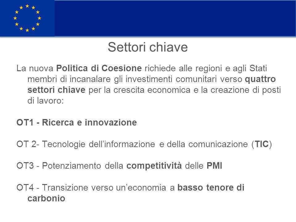 Settori chiave La nuova Politica di Coesione richiede alle regioni e agli Stati membri di incanalare gli investimenti comunitari verso quattro settori chiave per la crescita economica e la creazione di posti di lavoro: OT1 - Ricerca e innovazione OT 2- Tecnologie dell'informazione e della comunicazione (TIC) OT3 - Potenziamento della competitività delle PMI OT4 - Transizione verso un'economia a basso tenore di carbonio