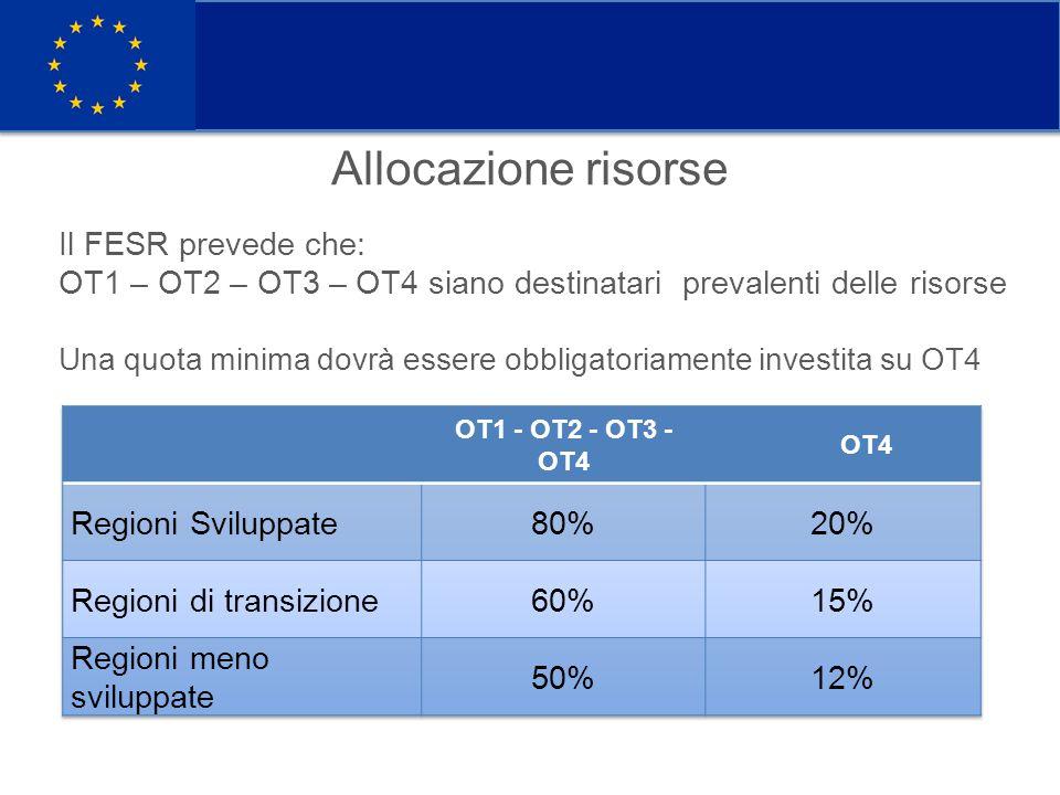 Allocazione risorse Il FESR prevede che: OT1 – OT2 – OT3 – OT4 siano destinatari prevalenti delle risorse Una quota minima dovrà essere obbligatoriamente investita su OT4