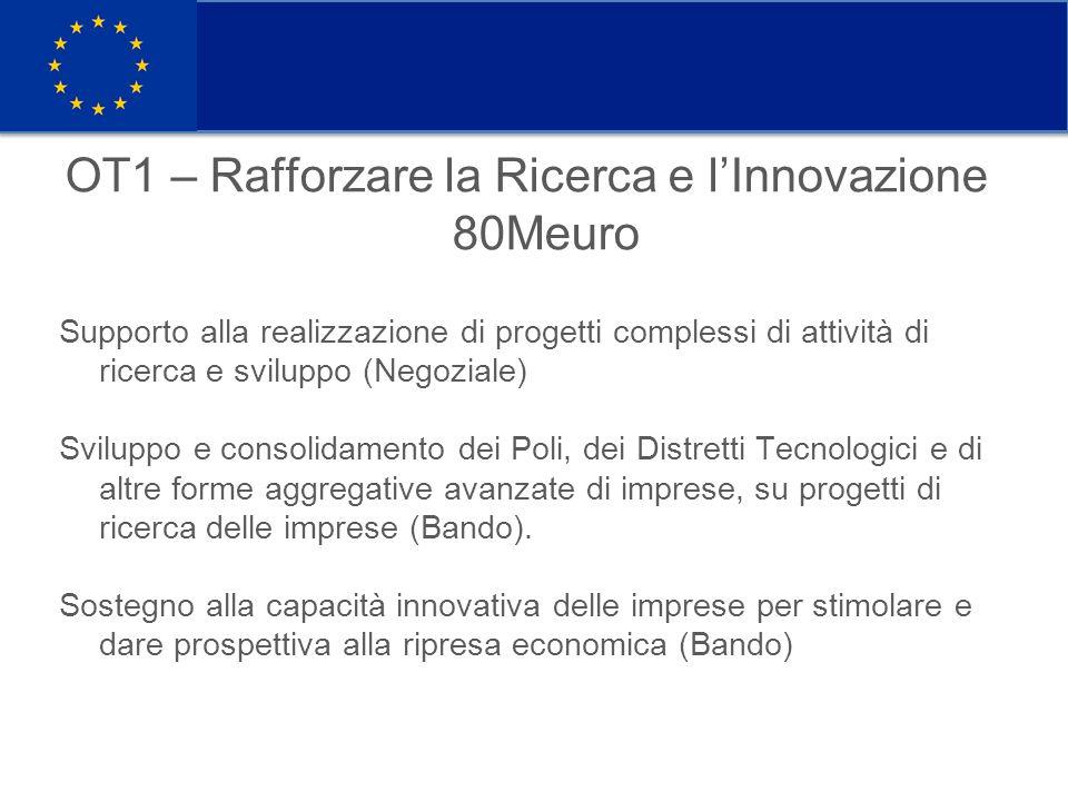 OT1 – Rafforzare la Ricerca e l'Innovazione 80Meuro Supporto alla realizzazione di progetti complessi di attività di ricerca e sviluppo (Negoziale) Sviluppo e consolidamento dei Poli, dei Distretti Tecnologici e di altre forme aggregative avanzate di imprese, su progetti di ricerca delle imprese (Bando).