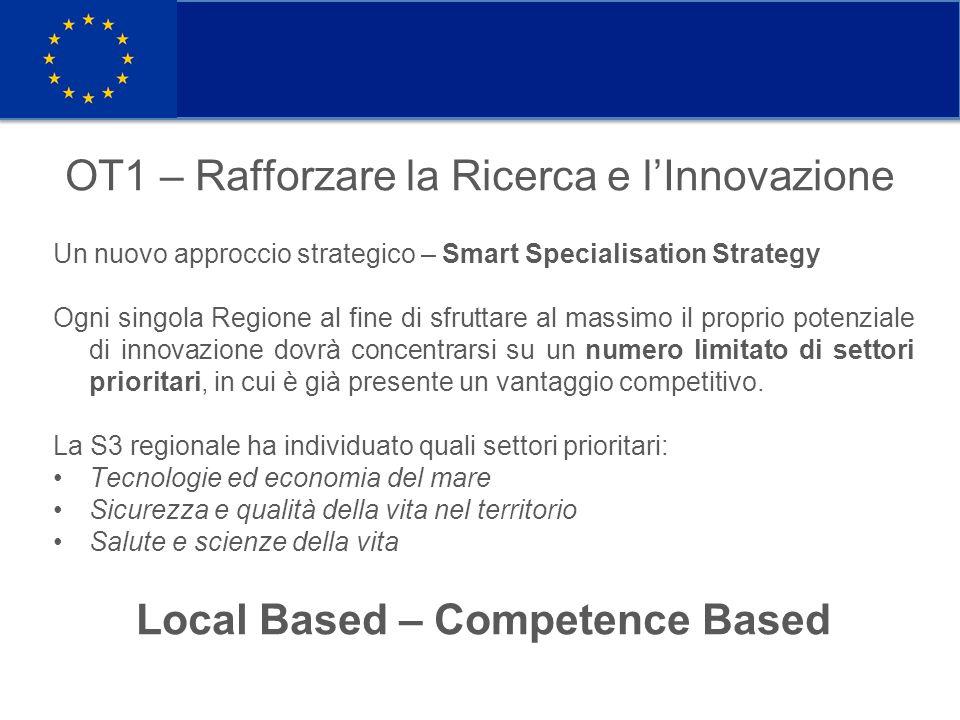 OT1 – Rafforzare la Ricerca e l'Innovazione Un nuovo approccio strategico – Smart Specialisation Strategy Ogni singola Regione al fine di sfruttare al massimo il proprio potenziale di innovazione dovrà concentrarsi su un numero limitato di settori prioritari, in cui è già presente un vantaggio competitivo.