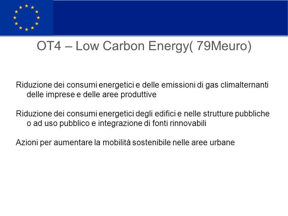 OT4 – Low Carbon Energy( 79Meuro) Riduzione dei consumi energetici e delle emissioni di gas climalternanti delle imprese e delle aree produttive Riduzione dei consumi energetici degli edifici e nelle strutture pubbliche o ad uso pubblico e integrazione di fonti rinnovabili Azioni per aumentare la mobilità sostenibile nelle aree urbane