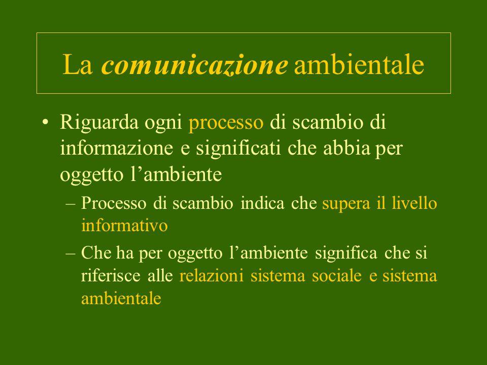 La comunicazione ambientale Riguarda ogni processo di scambio di informazione e significati che abbia per oggetto l'ambiente –Processo di scambio indica che supera il livello informativo –Che ha per oggetto l'ambiente significa che si riferisce alle relazioni sistema sociale e sistema ambientale