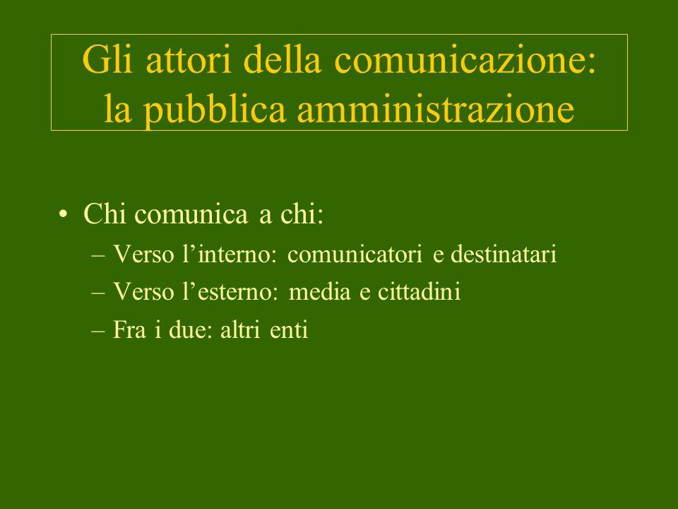 Gli attori della comunicazione: la pubblica amministrazione Chi comunica a chi: –Verso l'interno: comunicatori e destinatari –Verso l'esterno: media e cittadini –Fra i due: altri enti