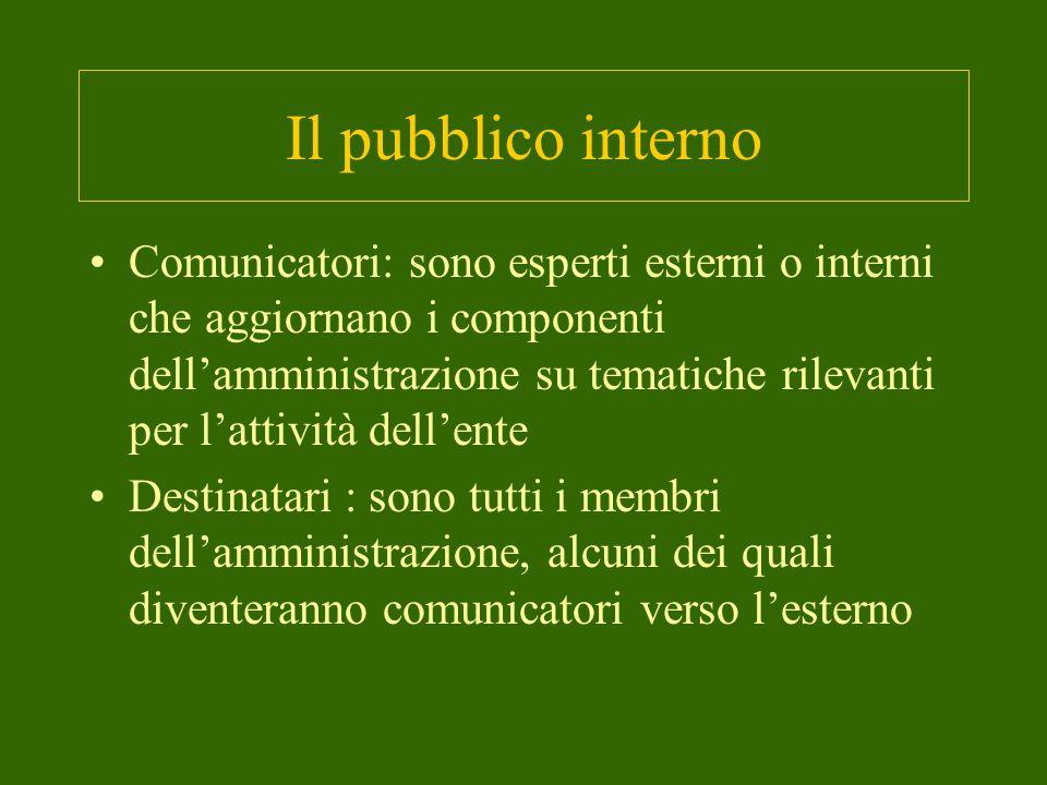 Il pubblico interno Comunicatori: sono esperti esterni o interni che aggiornano i componenti dell'amministrazione su tematiche rilevanti per l'attività dell'ente Destinatari : sono tutti i membri dell'amministrazione, alcuni dei quali diventeranno comunicatori verso l'esterno