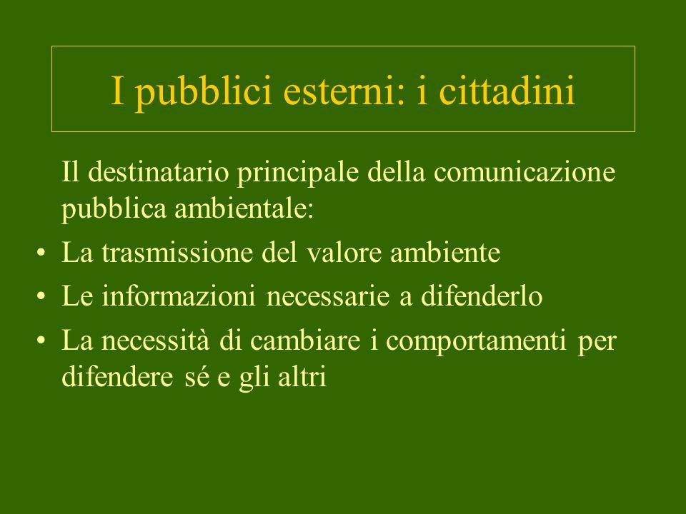I pubblici esterni: i cittadini Il destinatario principale della comunicazione pubblica ambientale: La trasmissione del valore ambiente Le informazioni necessarie a difenderlo La necessità di cambiare i comportamenti per difendere sé e gli altri