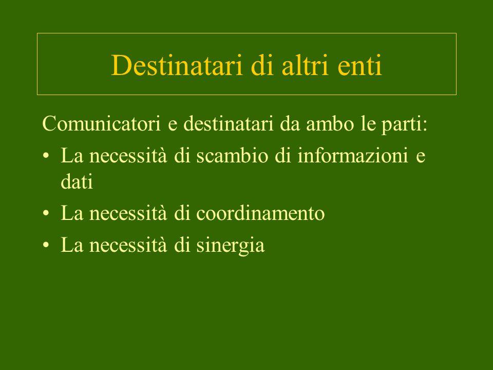 Destinatari di altri enti Comunicatori e destinatari da ambo le parti: La necessità di scambio di informazioni e dati La necessità di coordinamento La necessità di sinergia
