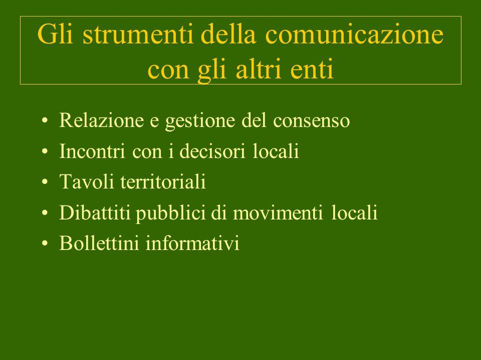 Gli strumenti della comunicazione con gli altri enti Relazione e gestione del consenso Incontri con i decisori locali Tavoli territoriali Dibattiti pubblici di movimenti locali Bollettini informativi