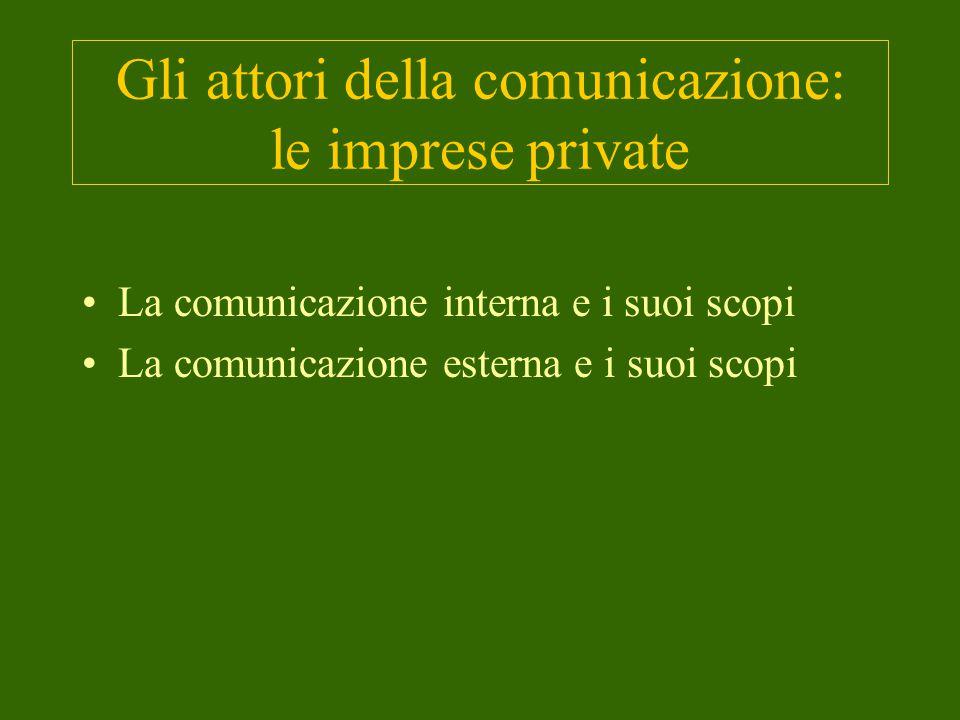 Gli attori della comunicazione: le imprese private La comunicazione interna e i suoi scopi La comunicazione esterna e i suoi scopi