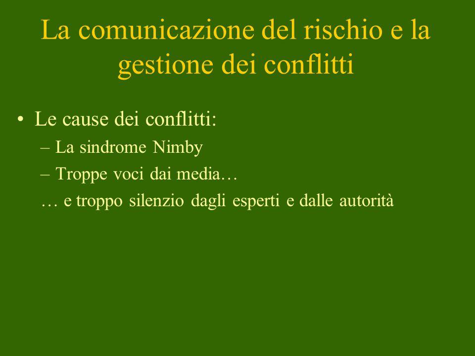 La comunicazione del rischio e la gestione dei conflitti Le cause dei conflitti: –La sindrome Nimby –Troppe voci dai media… … e troppo silenzio dagli esperti e dalle autorità