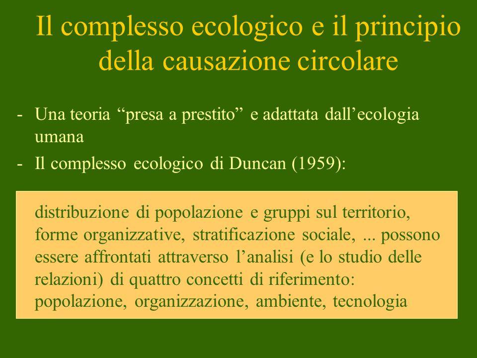 Il complesso ecologico e il principio della causazione circolare -Una teoria presa a prestito e adattata dall'ecologia umana -Il complesso ecologico di Duncan (1959): distribuzione di popolazione e gruppi sul territorio, forme organizzative, stratificazione sociale,...