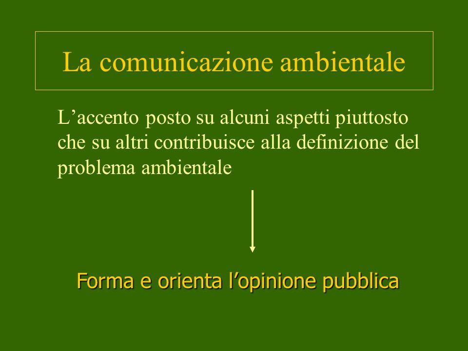 La comunicazione ambientale L'accento posto su alcuni aspetti piuttosto che su altri contribuisce alla definizione del problema ambientale Forma e orienta l'opinione pubblica