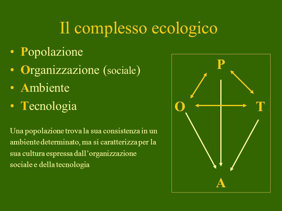 Il complesso ecologico Popolazione Organizzazione ( sociale ) Ambiente Tecnologia Una popolazione trova la sua consistenza in un ambiente determinato, ma si caratterizza per la sua cultura espressa dall'organizzazione sociale e della tecnologia P O T A