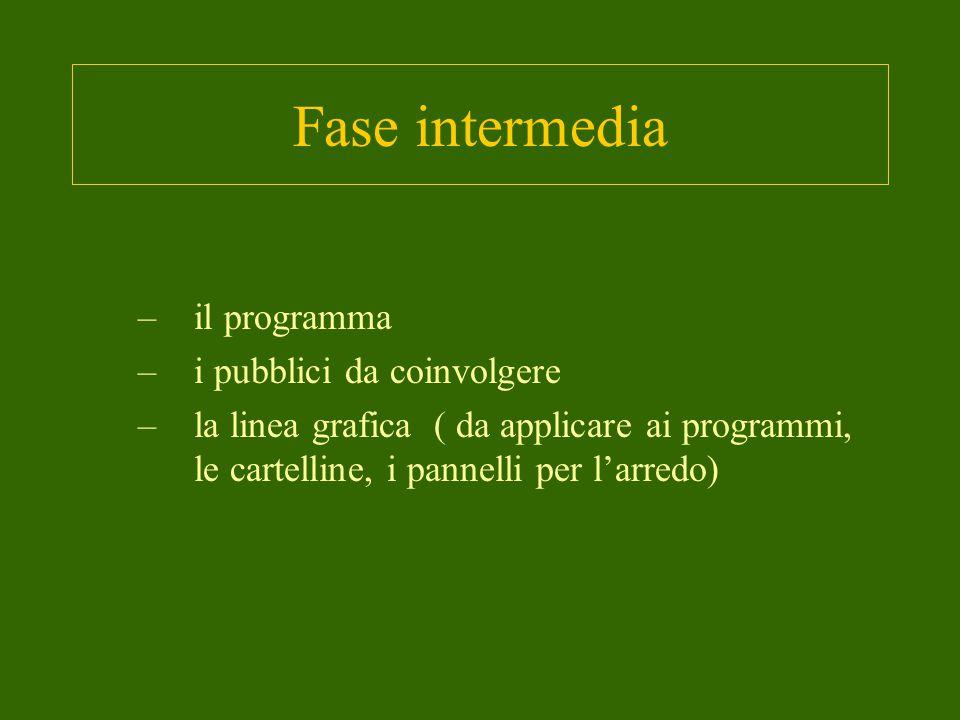 Fase intermedia –il programma –i pubblici da coinvolgere –la linea grafica ( da applicare ai programmi, le cartelline, i pannelli per l'arredo)
