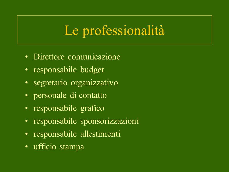 Le professionalità Direttore comunicazione responsabile budget segretario organizzativo personale di contatto responsabile grafico responsabile sponsorizzazioni responsabile allestimenti ufficio stampa