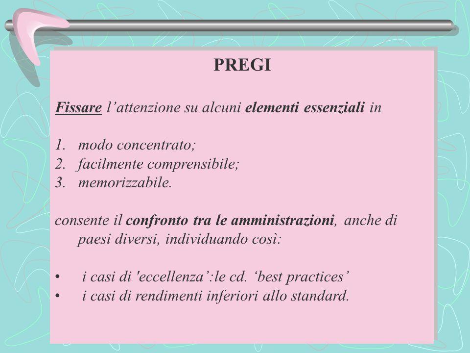 PREGI Fissare l'attenzione su alcuni elementi essenziali in 1.modo concentrato; 2.facilmente comprensibile; 3.memorizzabile.