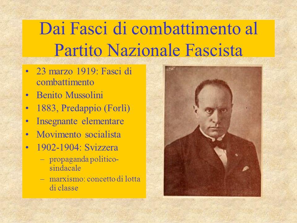Dai Fasci di combattimento al Partito Nazionale Fascista Partito Socialista Direttore dell'Avanti.