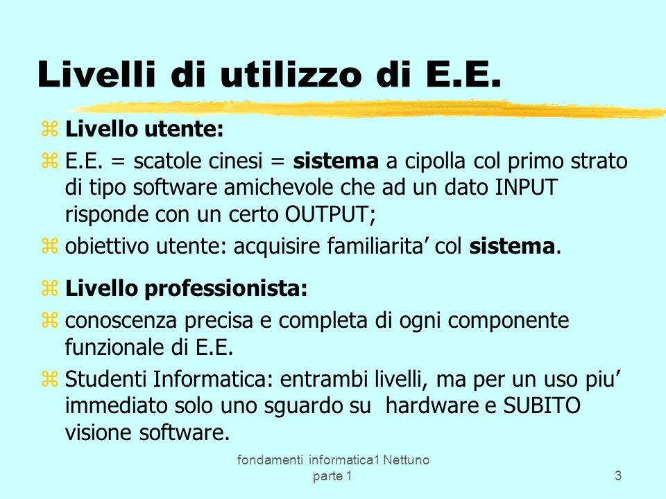 fondamenti informatica1 Nettuno parte 174 Sistema Operativo: ze' un insieme di programmi specializzato nel governare il funzionamento di E.E.