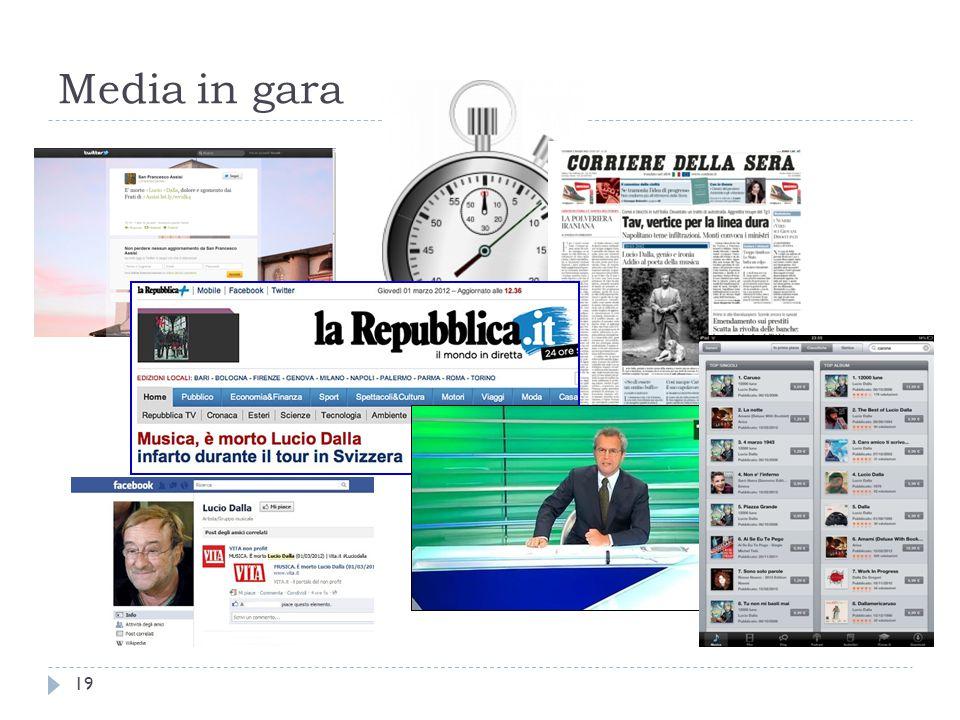 Media in gara 19