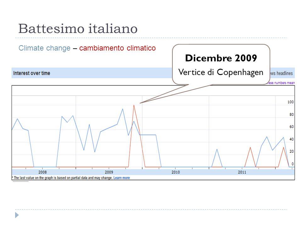 Battesimo italiano Dicembre 2009 Vertice di Copenhagen Climate change – cambiamento climatico